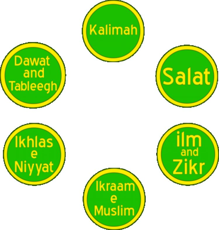 Tablighi Jamaat- What is it and why is it for