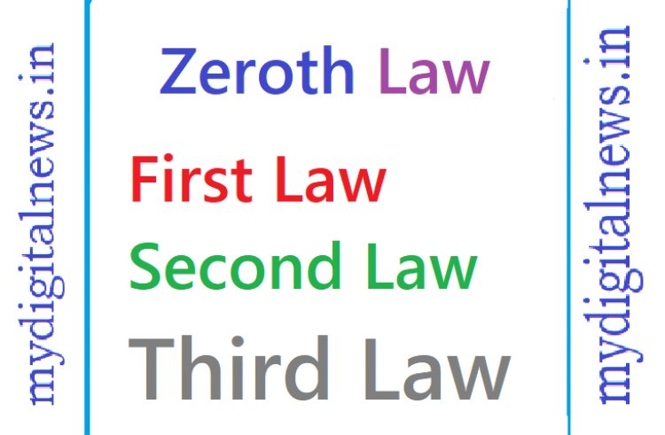 full explanantion of Thermodynamic laws