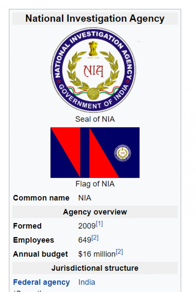 NIA :National Investigation Agency