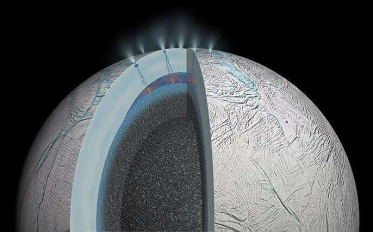 Methane in the plumes of Saturn's moon Enceladus: Possible signs of life?