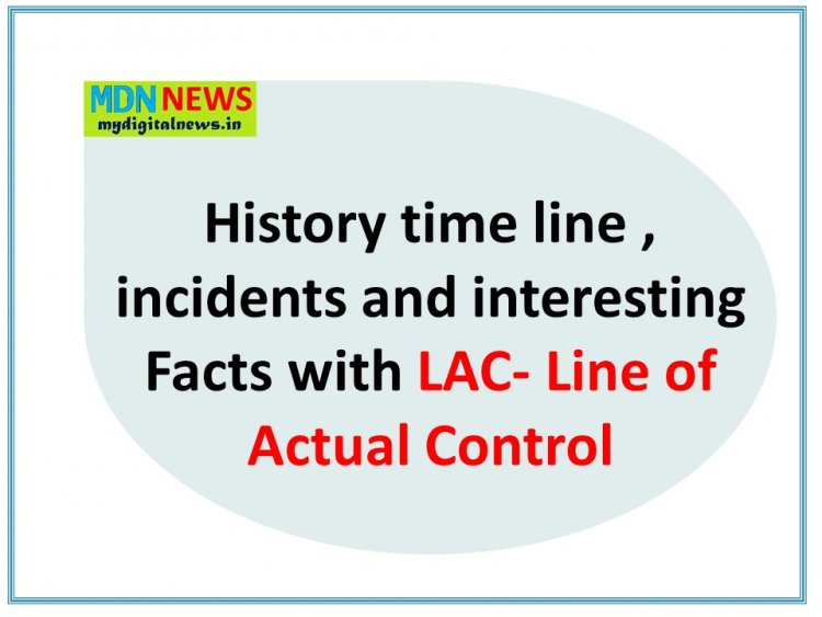 History time line , incidents and interesting Facts with LAC- Line of Actual Control
