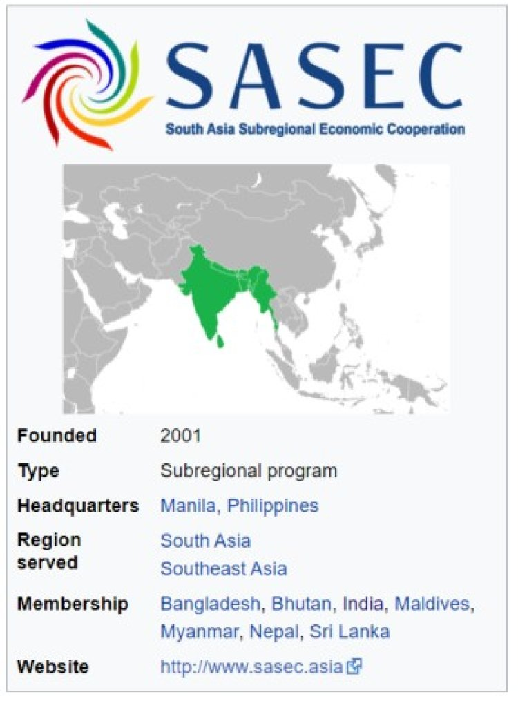 7 Facts You Never Knew About South Asia Subregional Economic Cooperation